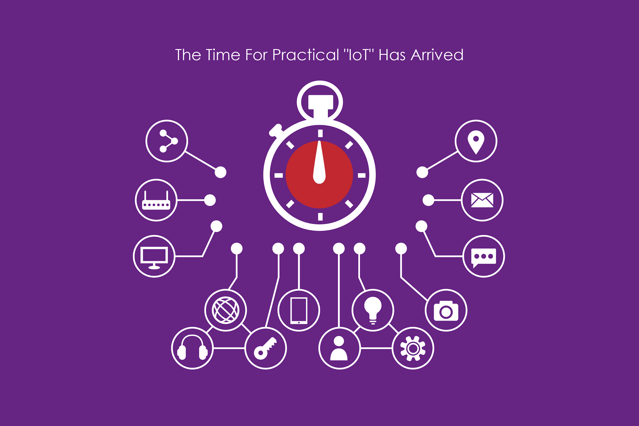 The time for practical IOT has arrived