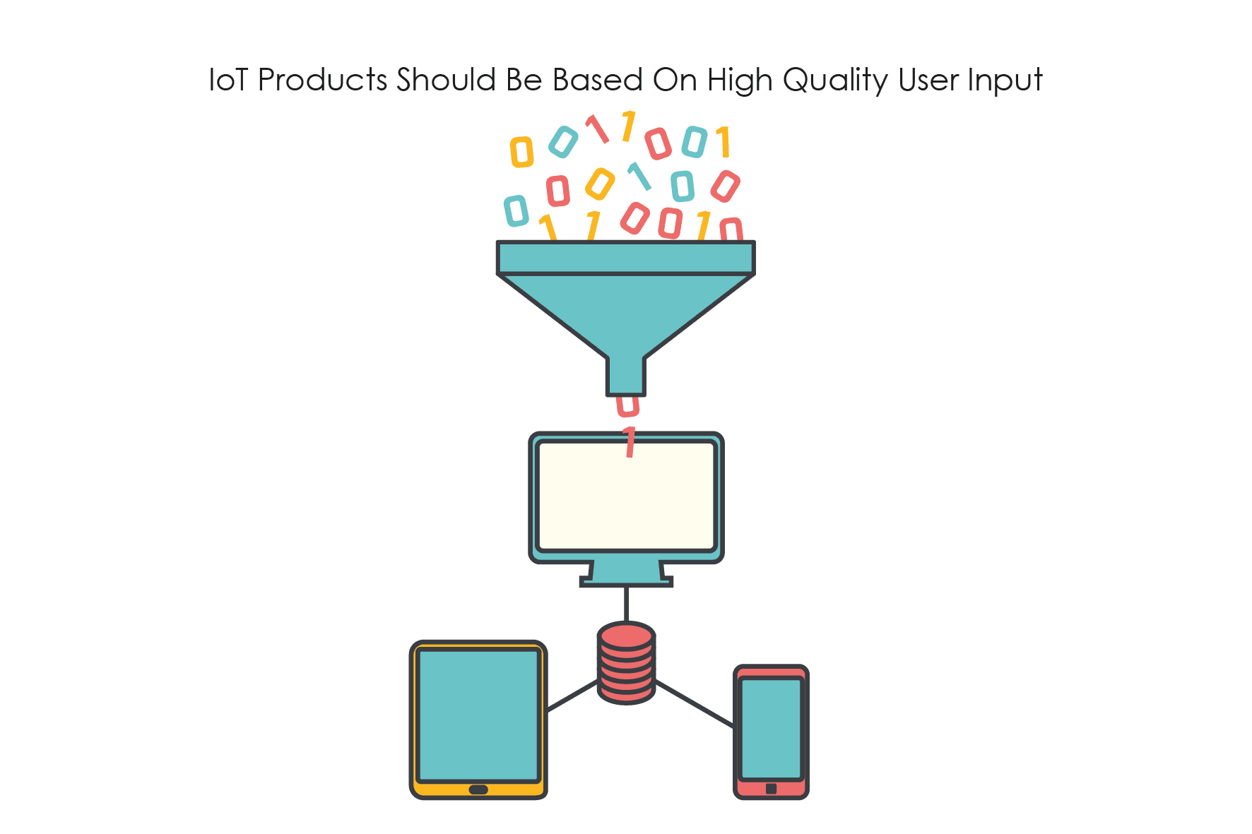 IoT Products Should Be Based On High Quality User Input