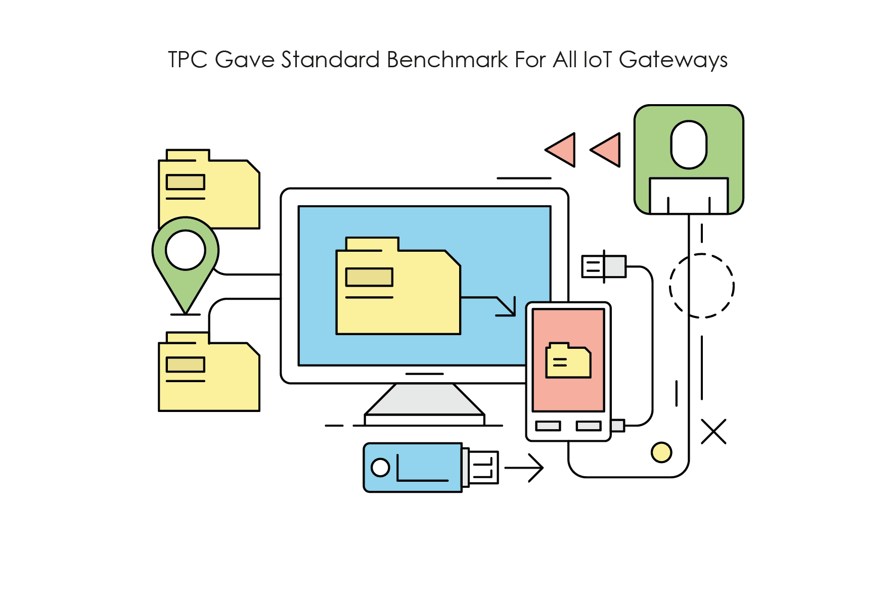 TPC Gave Standard Benchmark For All IoT Gateways