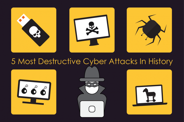 5 Most Destructive Cyber Attacks In History