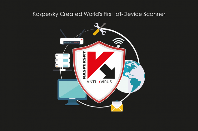 Kaspersky created worlds first Iot device scanner