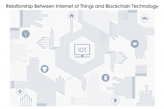 Relationship Between Internet of Things and Blockchain Technology