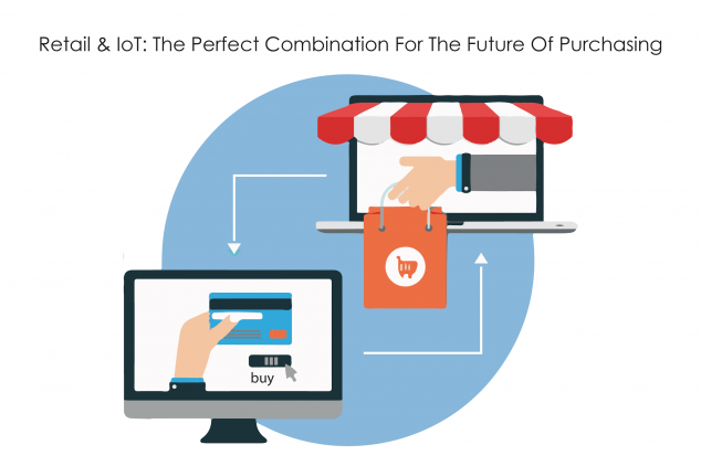 Retail & IoT The Perfect Combination For The Future Of Purchasing with text